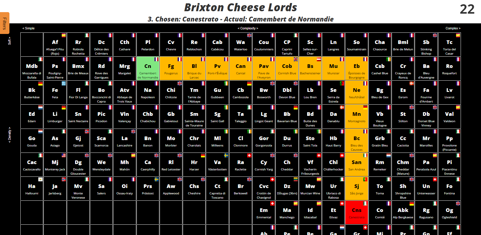Events the periodic table of cheese the periodic table of cheese the game the gamestrikefo Images
